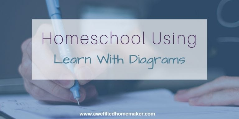 Homeschool using Learn with Diagrams